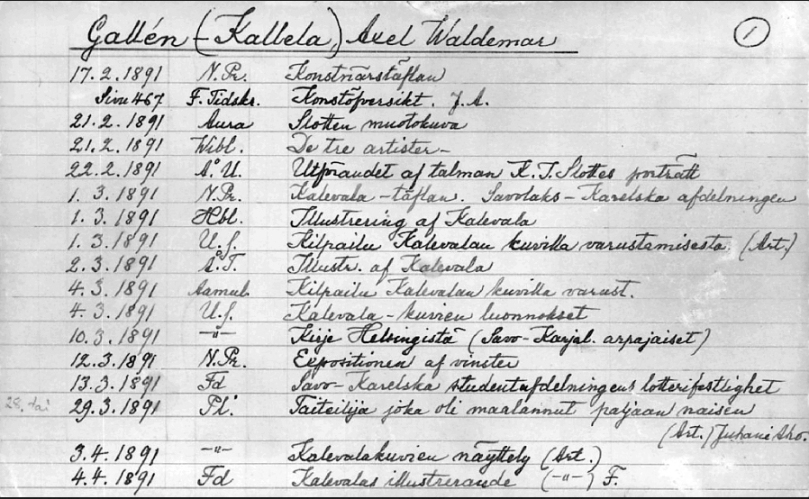 An index card of archival material relating to Akseli Gallén-Kallela now available in digital format